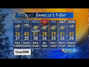 "Blooper Watch: Weather presenter forecasts ""'Slow & Slutty' Valentine's Day"